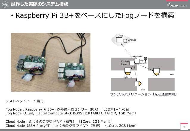 試作した実際のシステム構成 • Raspberry Pi 3B+をベースにしたFogノードを構築 9 Analyze Fog Node Aisle De- tect Cloud Aisle Lights up テストベッドノード諸元: Fog ...