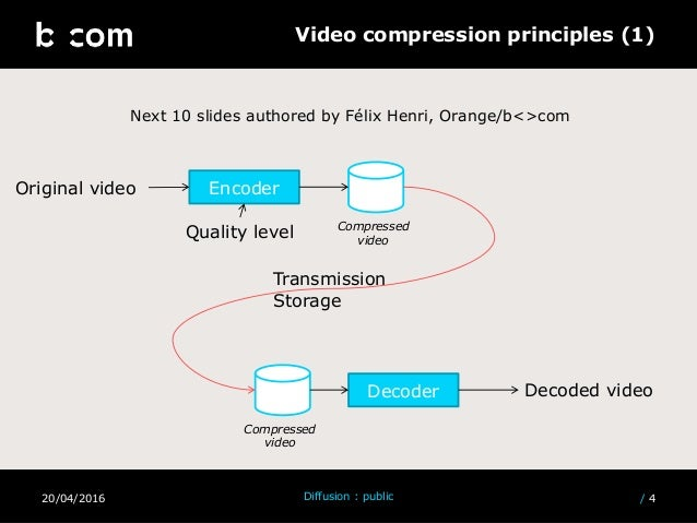 Video and DICOM: Today and future
