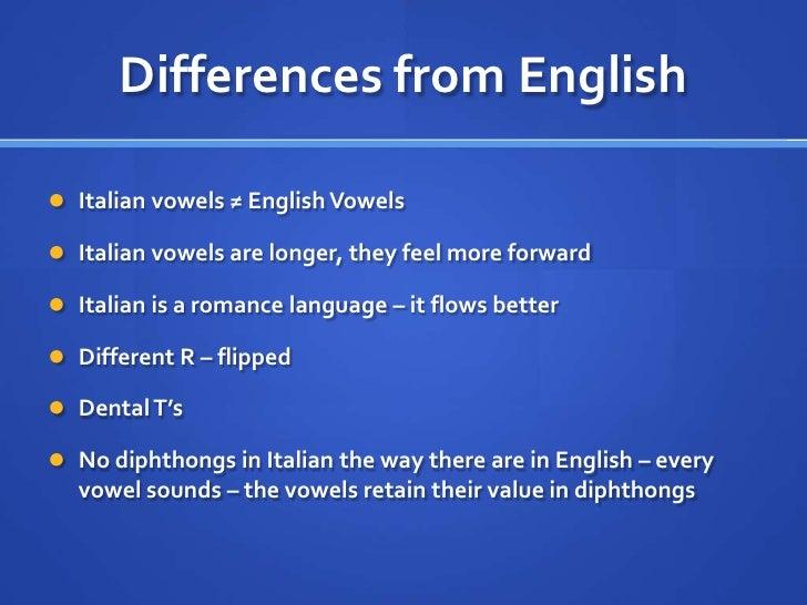 International Phonetic Alphabet - Basics of Singing Italian