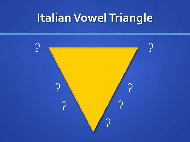 International Phonetic Alphabet Basics Of Singing Italian
