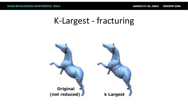 K-Largest - normals