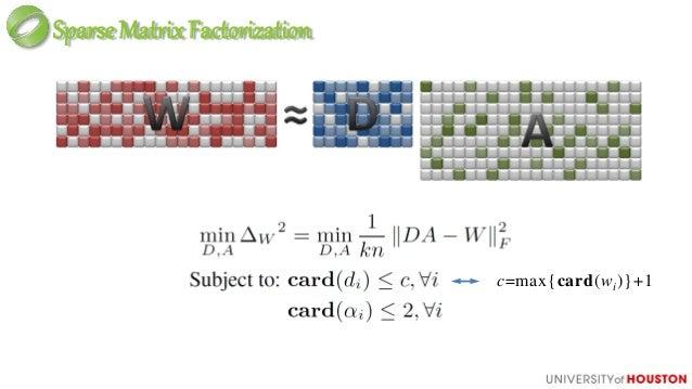 Algorithm– Blockcoordinatedescent Alternative update D and A (Block coordinate descent) Update D Update A