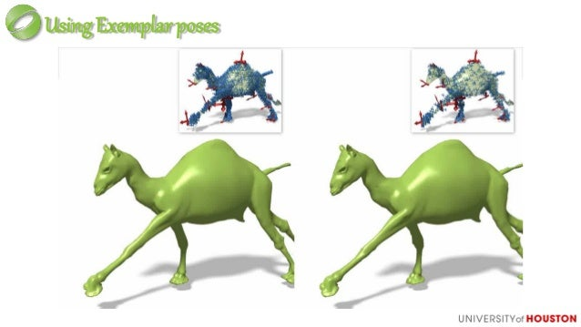 Recap ● The two-level scheme can work with dense (hand painted) weights or example poses (blend shape?) ● Only the vertex ...