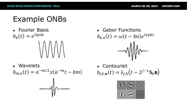 Example ONBs ● Fourier Basis 𝑏 𝑘 𝑡 = 𝑒 𝑖2𝑝𝑘𝑡 ● Wavelets 𝑏 𝑚,𝑛 𝑡 = 𝑎−𝑚 2 𝑥 𝑎−𝑚 𝑡 − 𝑏𝑚 ● Gabor Functions 𝑏 𝑘,𝑛 𝑡 = 𝜔 𝑡 − 𝑏𝑛 ...