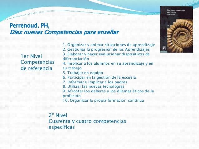 Perrenoud, PH, Diez nuevas Competencias para enseñar 1. Organizar y animar situaciones de aprendizaje 2. Gestionar la prog...