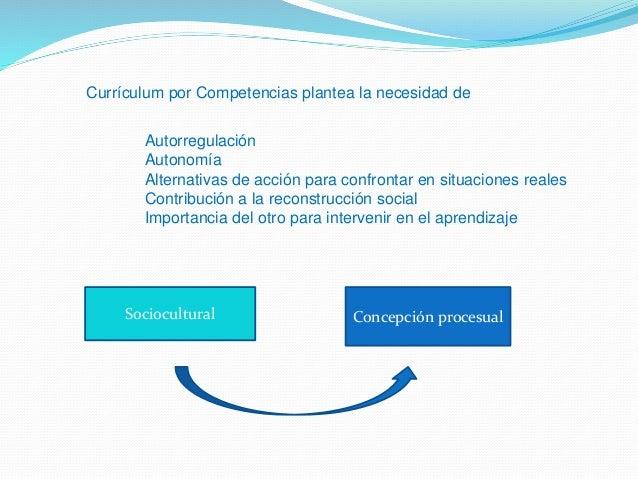 Currículum por Competencias plantea la necesidad de Autorregulación Autonomía Alternativas de acción para confrontar en si...
