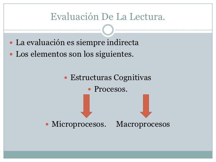 Evaluación De La Lectura. La evaluación es siempre indirecta Los elementos son los siguientes.                Estructur...