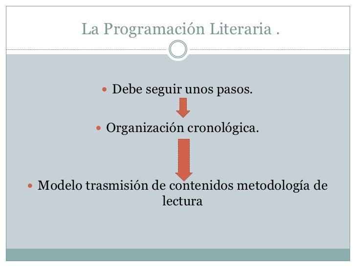La Programación Literaria .            Debe seguir unos pasos.           Organización cronológica. Modelo trasmisión de...