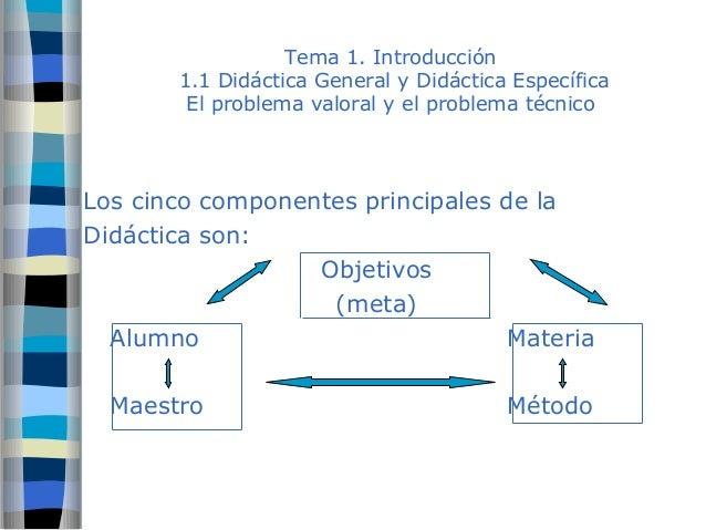 Tema 1. Introducción  1.1 Didáctica General y Didáctica Específica  El problema valoral y el problema técnico  Los cinco c...