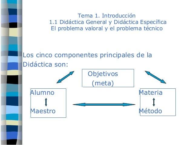 Tema 1. Introducción 1.1 Didáctica General y Didáctica Específica El problema valoral y el problema técnico Los cinco comp...