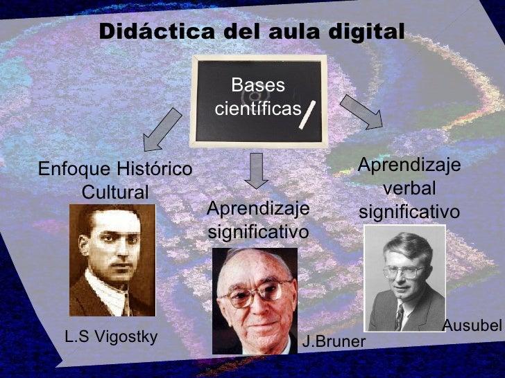 Didáctica del aula digital Bases científicas Enfoque Histórico Cultural Aprendizaje significativo L.S Vigostky J.Bruner Ap...