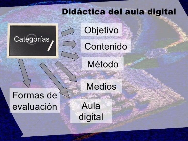 Didáctica del aula digital Categorías Objetivo Contenido Método Medios Formas de evaluación Aula digital