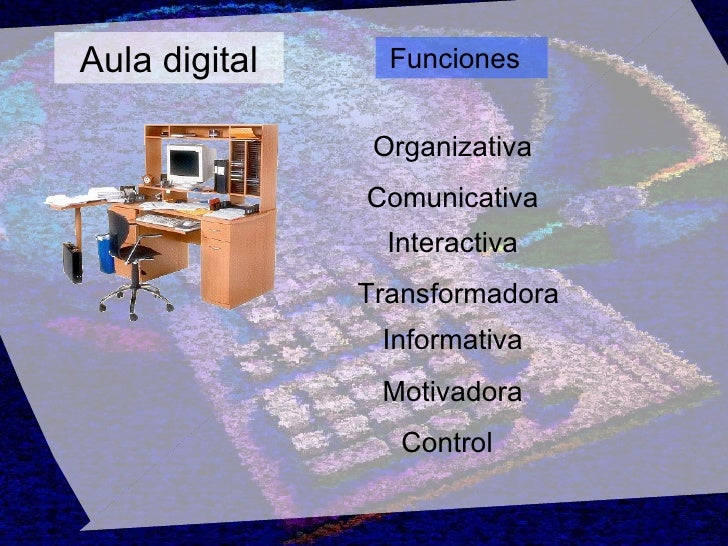 Aula digital Funciones   Organizativa Comunicativa Interactiva Transformadora Informativa Motivadora Control