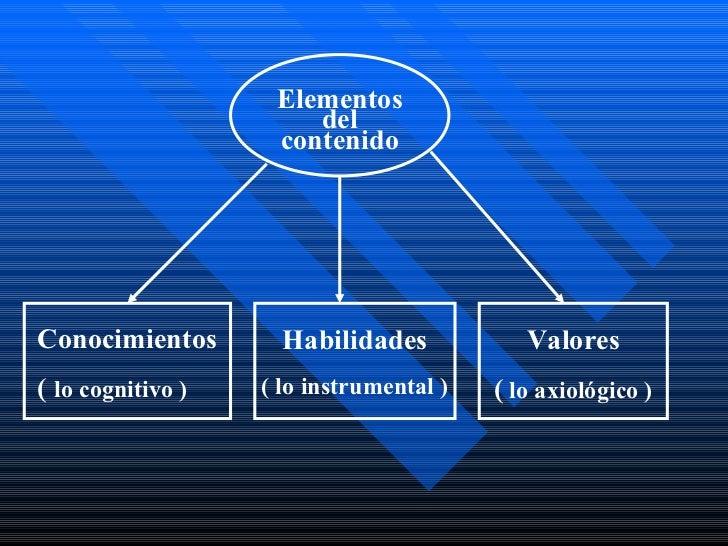 Didactica y caracteristicas Slide 3