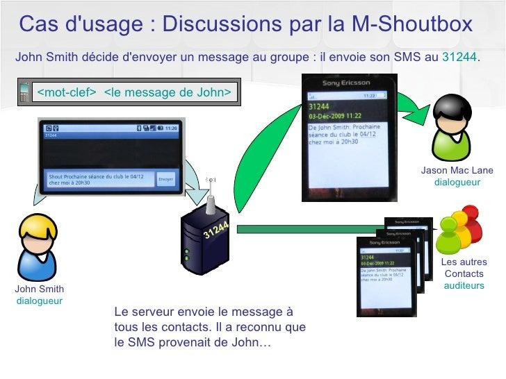 John Smith décide d'envoyer un message au groupe : il envoie son SMS au  31244 .   Cas d'usage : Discussions par la M-Shou...