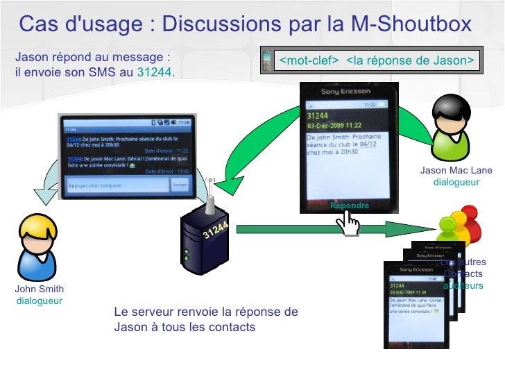 Jason répond au message :  il envoie son SMS au  31244 .   Le serveur renvoie la réponse de Jason à tous les contacts Cas ...