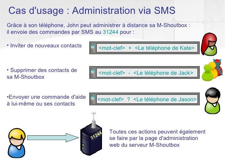 <ul><li>Grâce à son téléphone, John peut administrer à distance sa M-Shoutbox :  </li></ul><ul><li>il envoie des commandes...