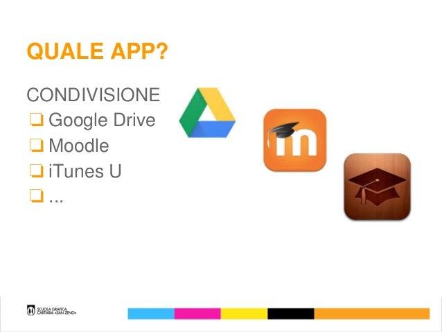 Google Classroom Vs Itunes U