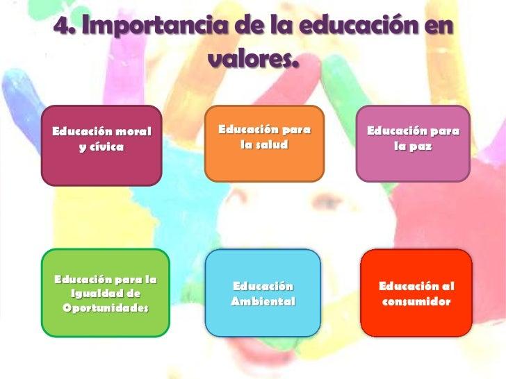 Resultado de imagen para metodologías de educación