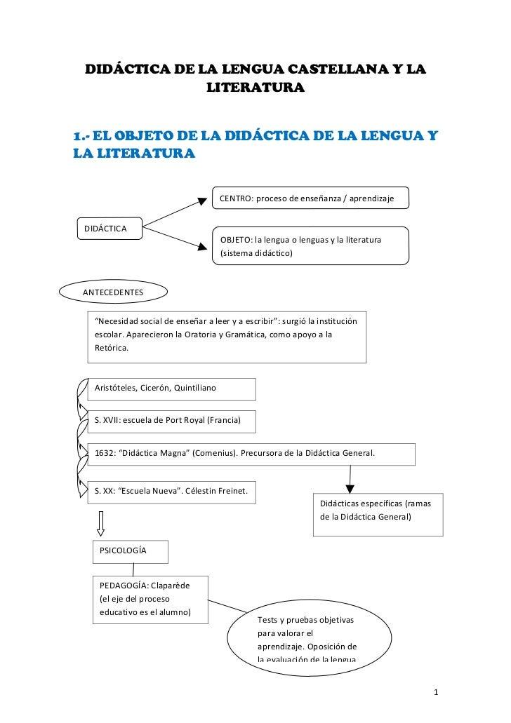 Didáctica de la lengua castellana