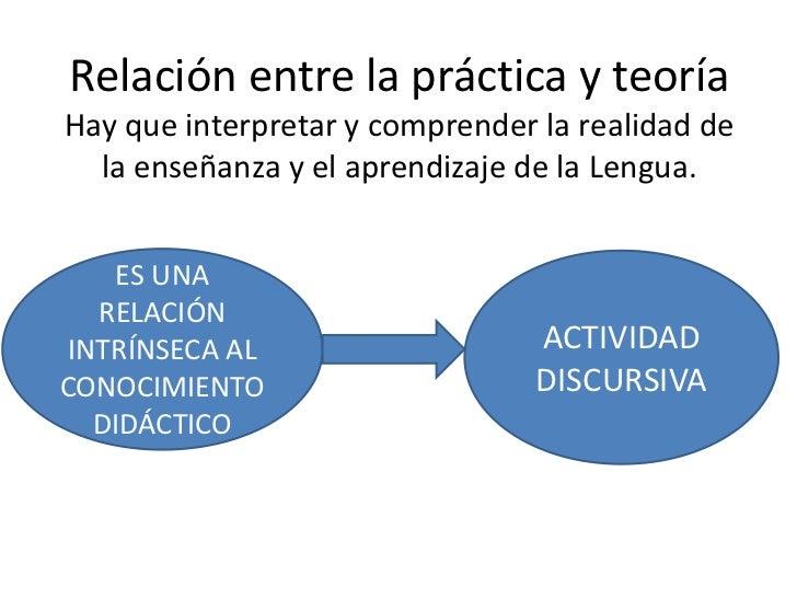 Relación entre la práctica y teoríaHay que interpretar y comprender la realidad de  la enseñanza y el aprendizaje de la Le...