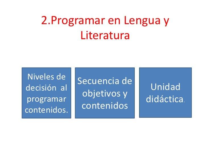 2.Programar en Lengua y          Literatura Niveles de Secuencia dedecisión al                 Unidad             objetivo...