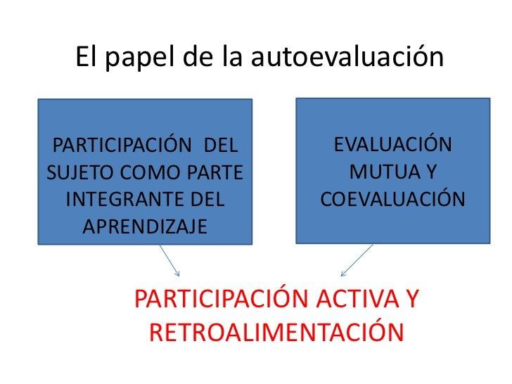 El papel de la autoevaluación PARTICIPACIÓN DEL    EVALUACIÓNSUJETO COMO PARTE      MUTUA Y  INTEGRANTE DEL     COEVALUACI...