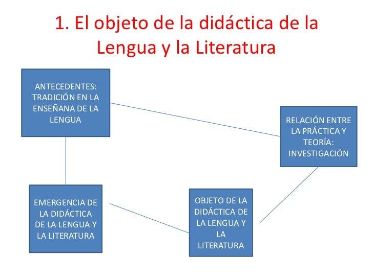 Didáctica de la lengua castellana y la literatura Slide 3