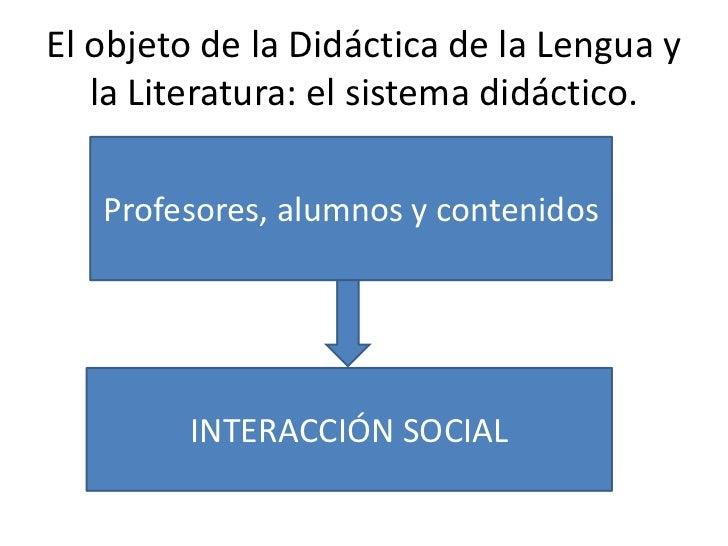 El objeto de la Didáctica de la Lengua y   la Literatura: el sistema didáctico.   Profesores, alumnos y contenidos        ...