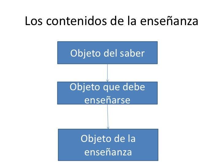 Los contenidos de la enseñanza       Objeto del saber       Objeto que debe          enseñarse         Objeto de la       ...