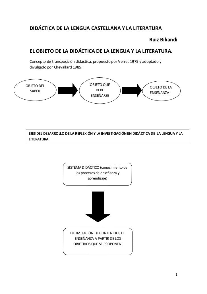 Didáctica de la lengua castellana y la literatura r.bikandi
