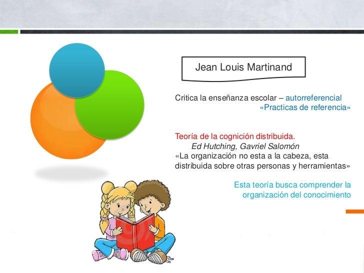 Jean Louis MartinandCritica la enseñanza escolar – autorreferencial                       «Practicas de referencia»Teoría ...