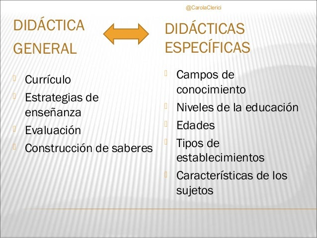 @CarolaClericiDIDÁCTICA                     DIDÁCTICASGENERAL                       ESPECÍFICAS   Currículo              ...