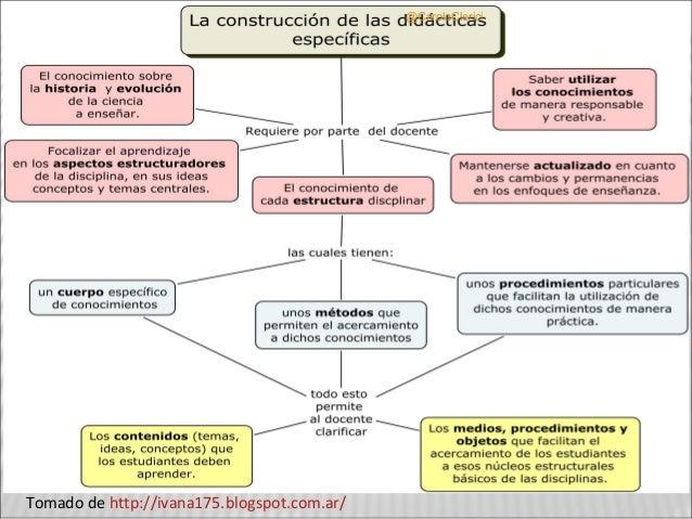 @CarolaClericiTomado de http://ivana175.blogspot.com.ar/