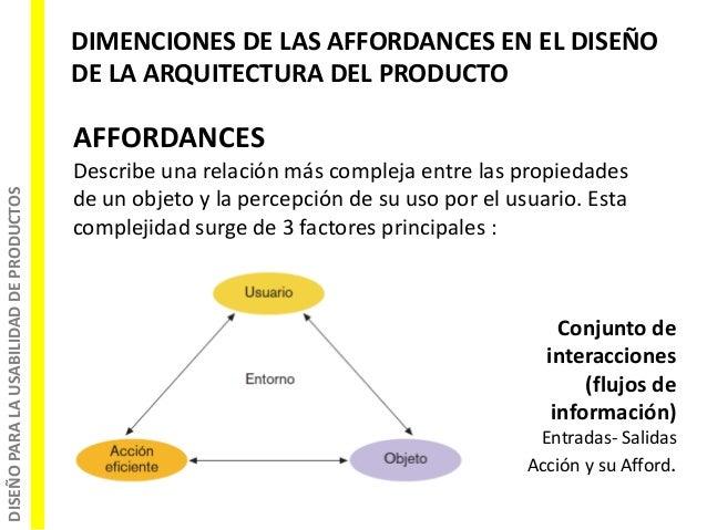 DISEÑOPARALAUSABILIDADDEPRODUCTOS DIMENCIONES DE LAS AFFORDANCES EN EL DISEÑO DE LA ARQUITECTURA DEL PRODUCTO AFFORDANCES ...