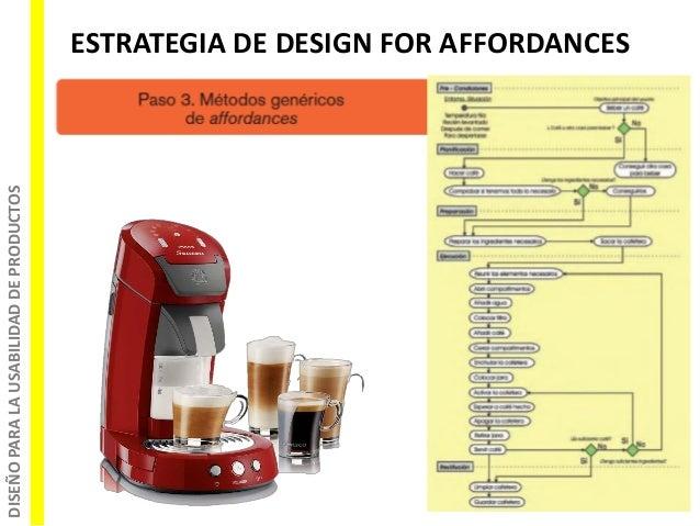 DISEÑOPARALAUSABILIDADDEPRODUCTOS ESTRATEGIA DE DESIGN FOR AFFORDANCES