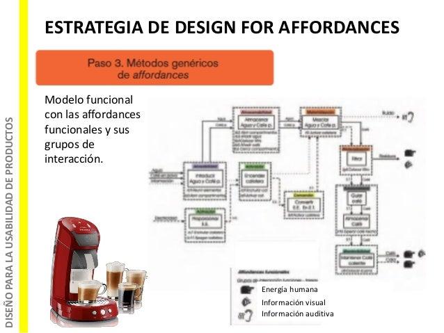 DISEÑOPARALAUSABILIDADDEPRODUCTOS ESTRATEGIA DE DESIGN FOR AFFORDANCES Modelo funcional con las affordances funcionales y ...