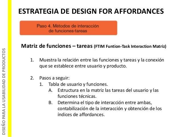 DISEÑOPARALAUSABILIDADDEPRODUCTOS ESTRATEGIA DE DESIGN FOR AFFORDANCES Matriz de funciones – tareas (FTIM Funtion-Task Int...