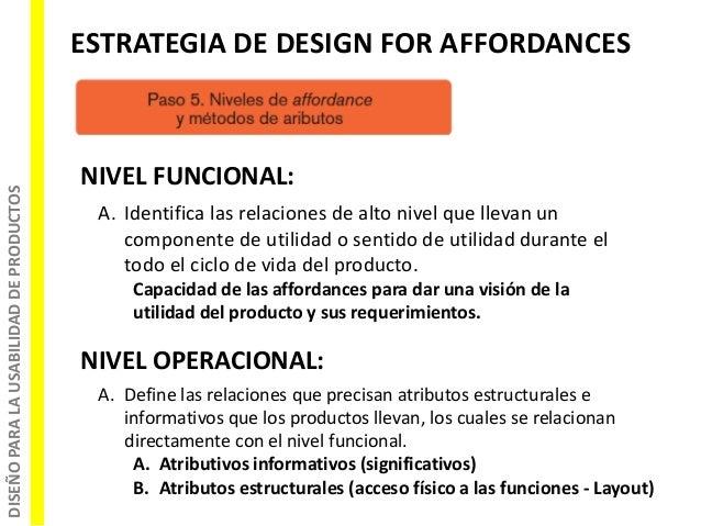 DISEÑOPARALAUSABILIDADDEPRODUCTOS ESTRATEGIA DE DESIGN FOR AFFORDANCES NIVEL FUNCIONAL: A. Identifica las relaciones de al...
