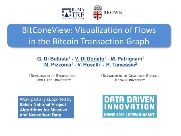 BitConeView: Visualization of Flows in the Bitcoin Transaction Graph G. Di Battista1 · V. Di Donato1 · M. Patrignani1 M. P...