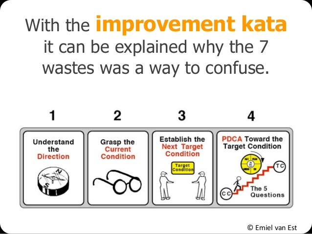 © Emiel van Est With the improvement kata it can be explained why the 7 wastes was a way to confuse.