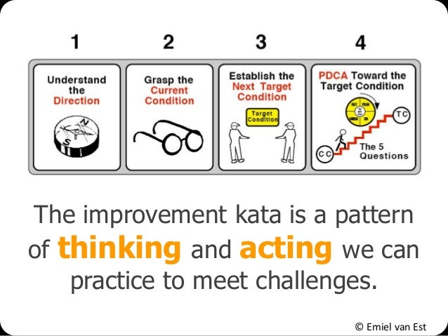 © Emiel van Est The improvement kata is a pattern of thinking and acting we can practice to meet challenges.