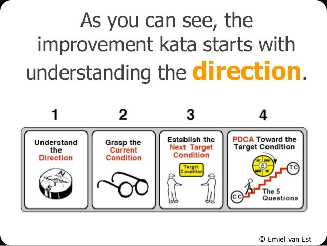 © Emiel van Est As you can see, the improvement kata starts with understanding the direction.