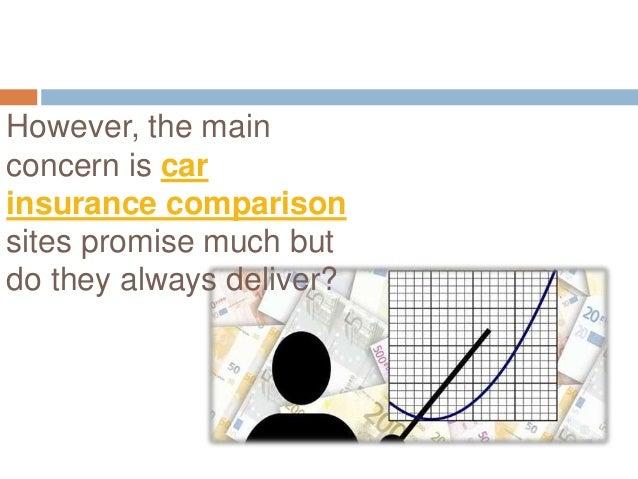 Car Insurance Comparison Ni