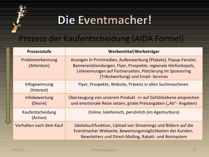 29.05.09 Gliederungspunkt 4 Prozess der Kaufentscheidung (AIDA Formel) Prozessstufe Werbemittel/Werbeträger Problemerkennu...