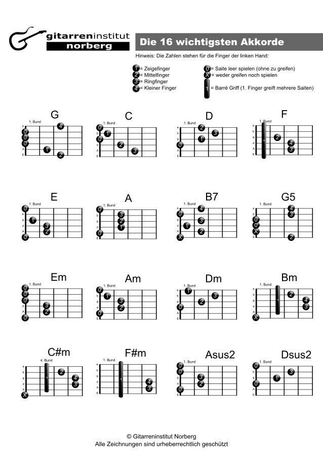 Guitar chord strumming patterns
