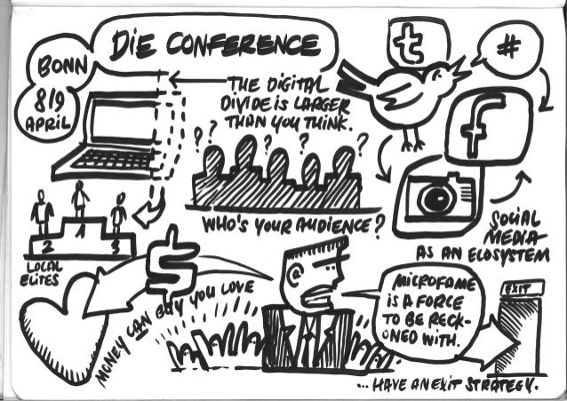 DIE conference