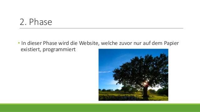 Die Entstehung einer Website in 6 Phasen Slide 3