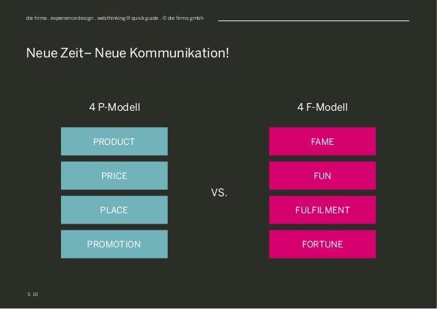 S die firma . experience design . webthinking® quick guide . © die firma gmbh Neue Zeit– Neue Kommunikation! 10 PRODUCT FA...
