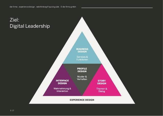 S die firma . experience design . webthinking® quick guide . © die firma gmbh Ziel: Digital Leadership 17